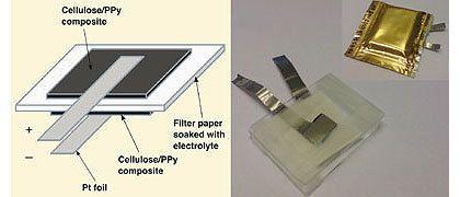 Схема и прототип гибкой бумажной батареи. Изображение Maria Stromme, Uppsala University